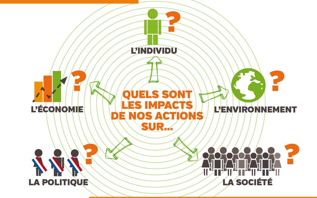 ECOOPARC EXPÉRIMENTE UNE DÉMARCHE D'ANALYSE D'IMPACT SOCIAL !
